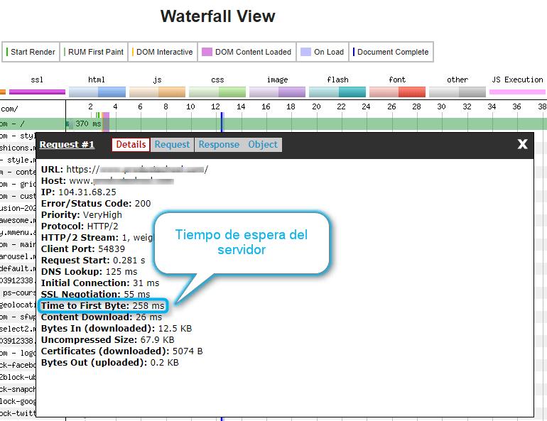 webpagetest tiempo de respuesta del servidor