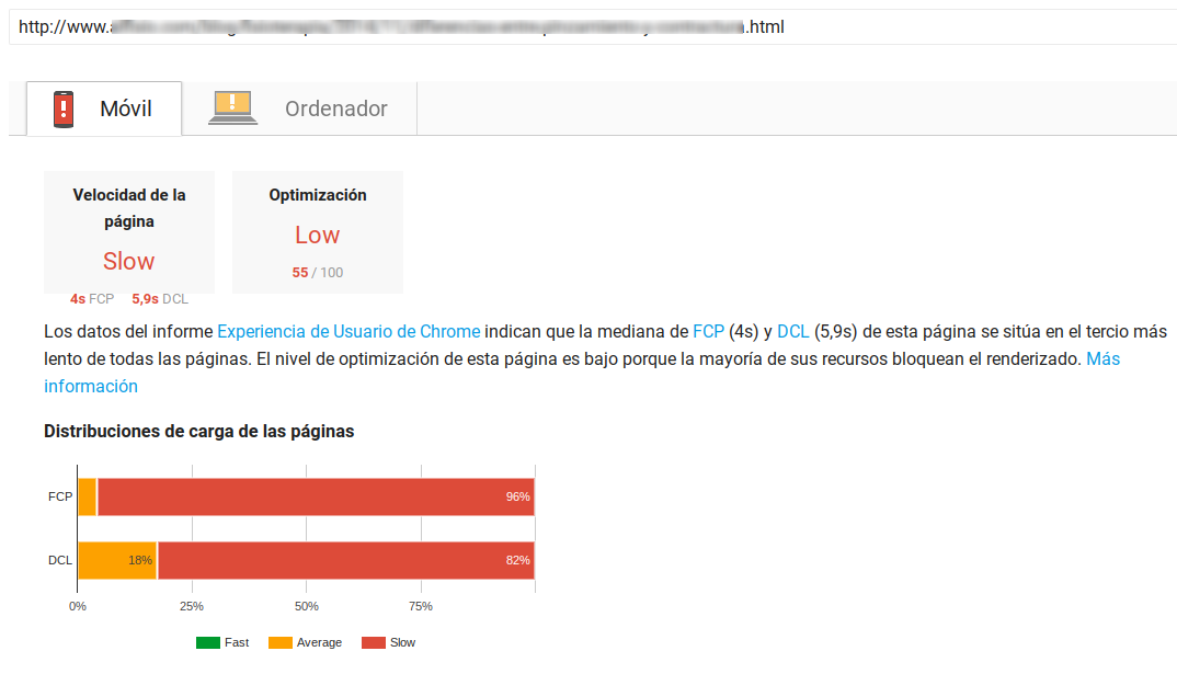 PageSpeed Insights metricas de sitio afectado por speed update google