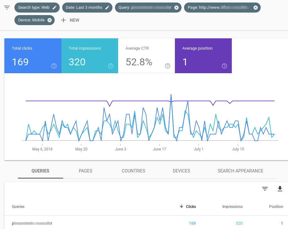 search console posicion estable update velocidad google
