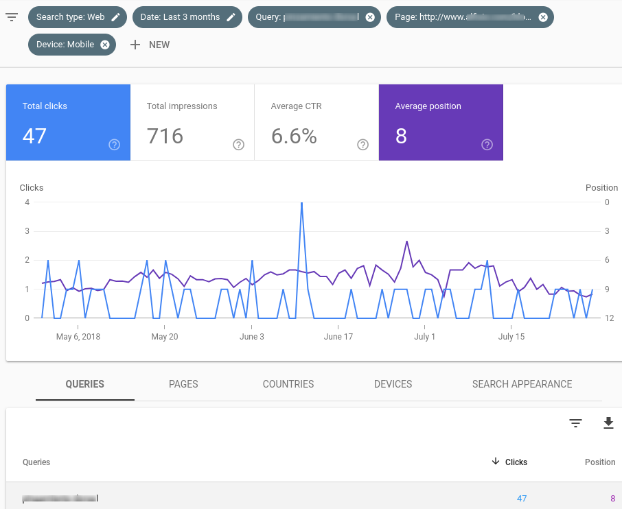 search console posicion no estable update velocidad google