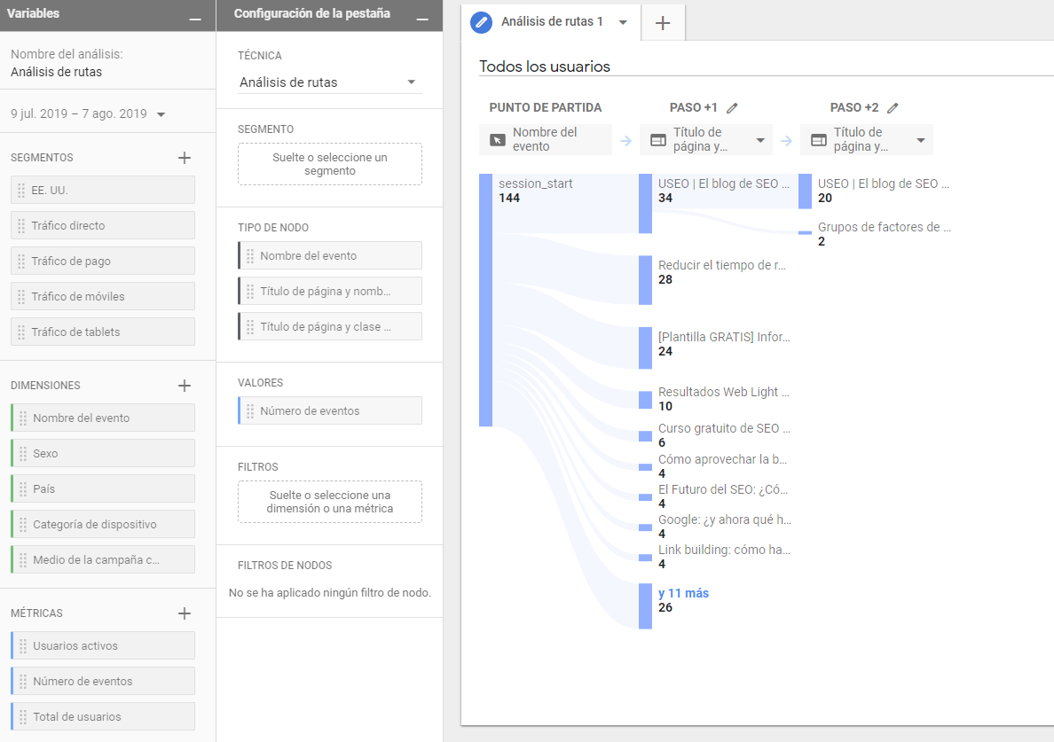 pantalla analisis de rutas en nuevo analytics