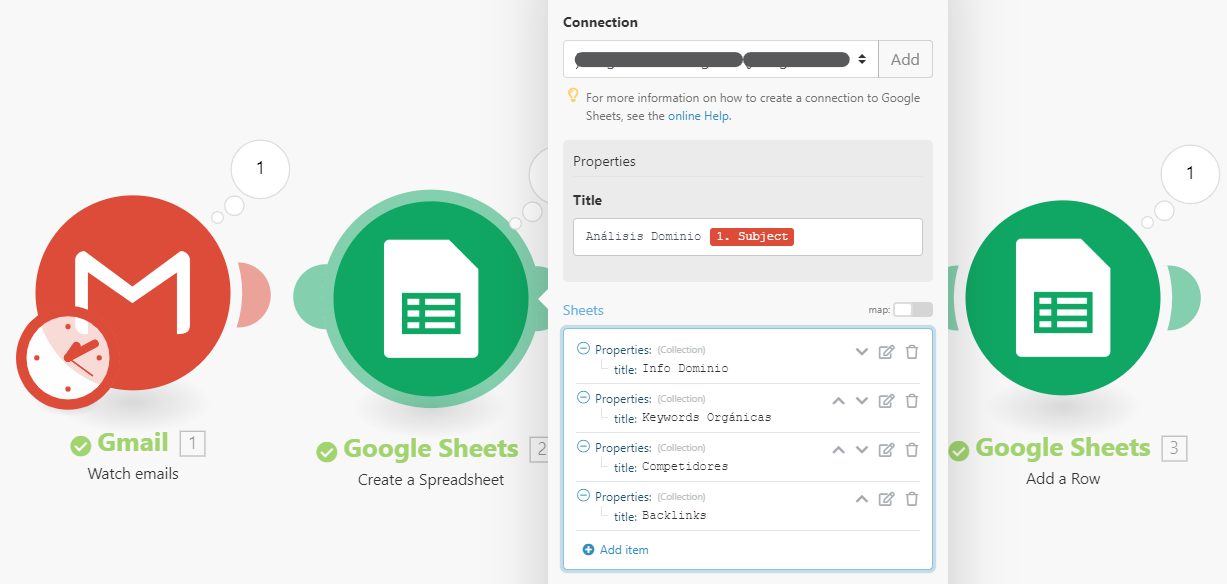 integromat api semrush gmail y google sheets