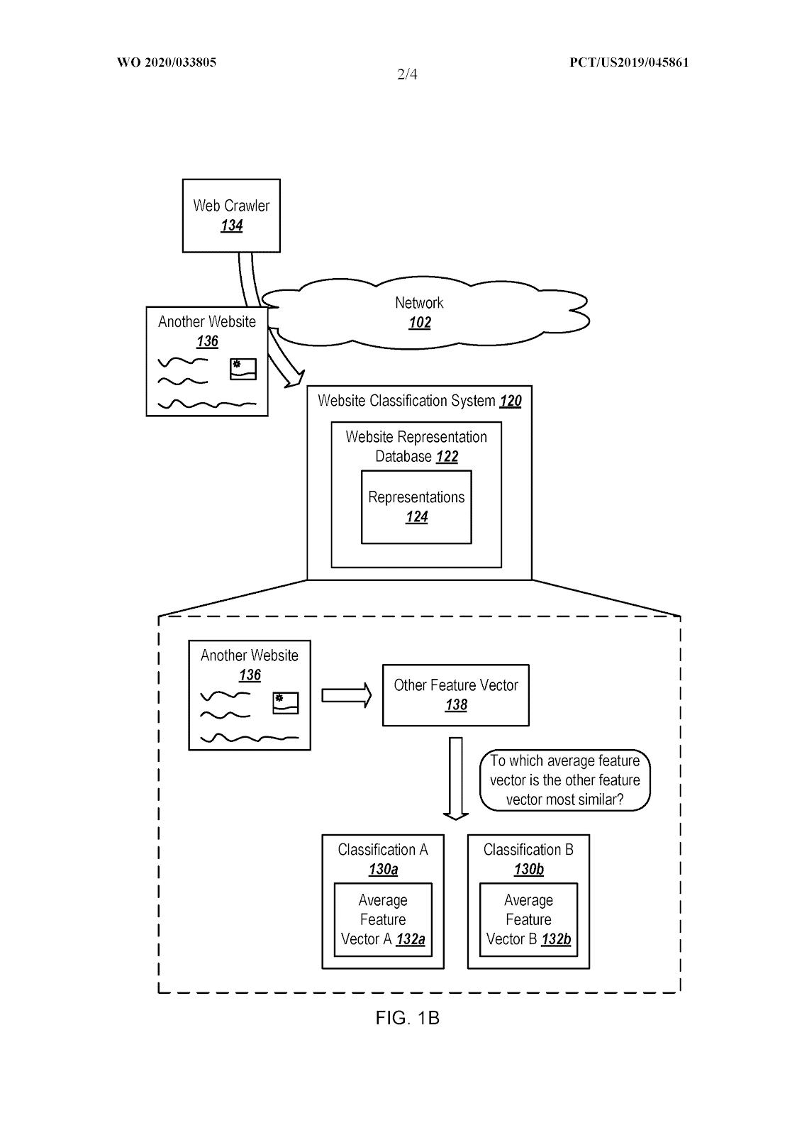 esquema patente google representaciones de sitios como vectores 1