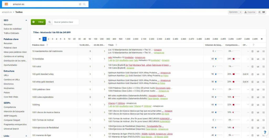 visualizar cambios de titles en sistrix